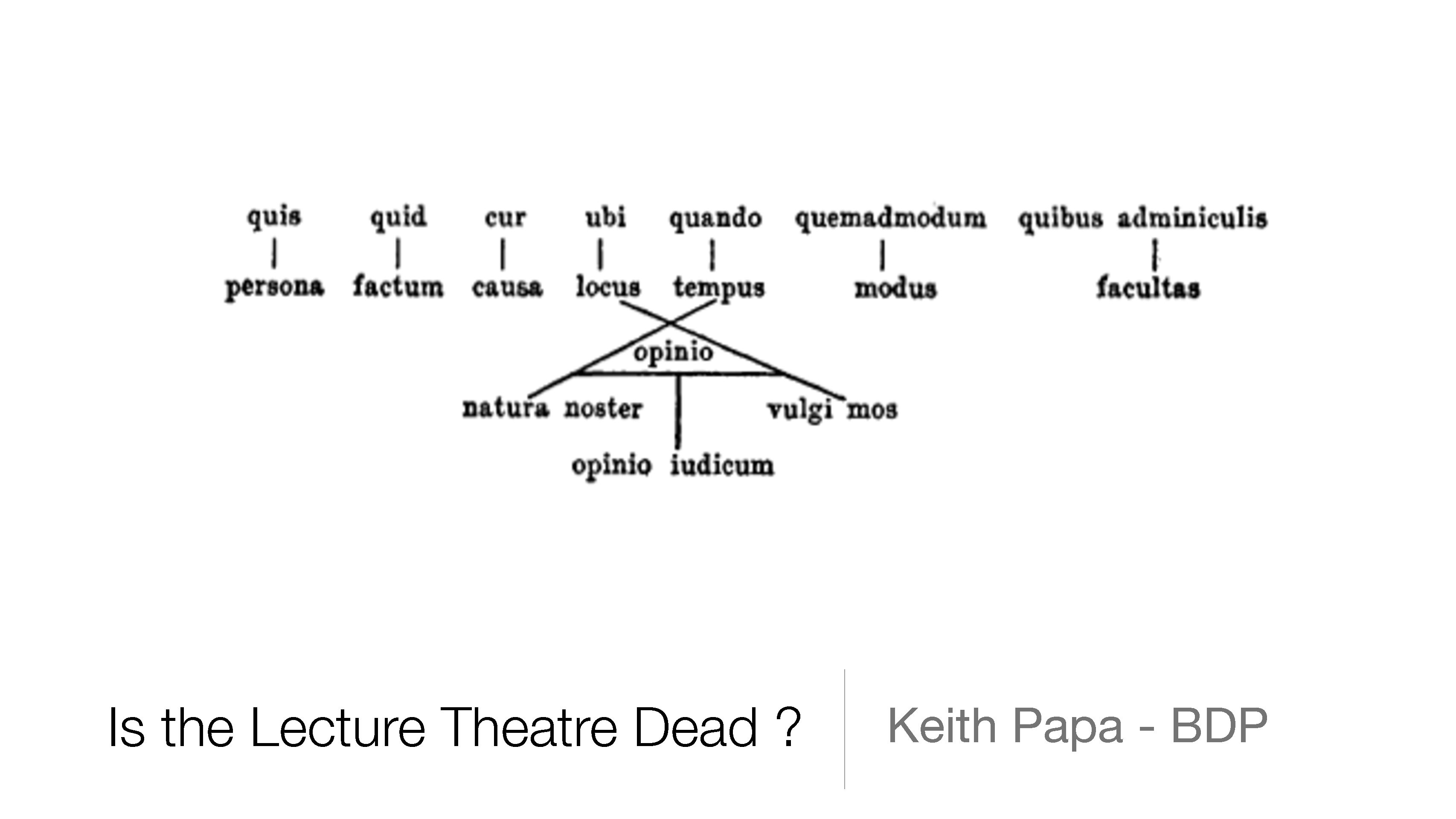 Is the Lecture Theatre Dead – Keith Papa